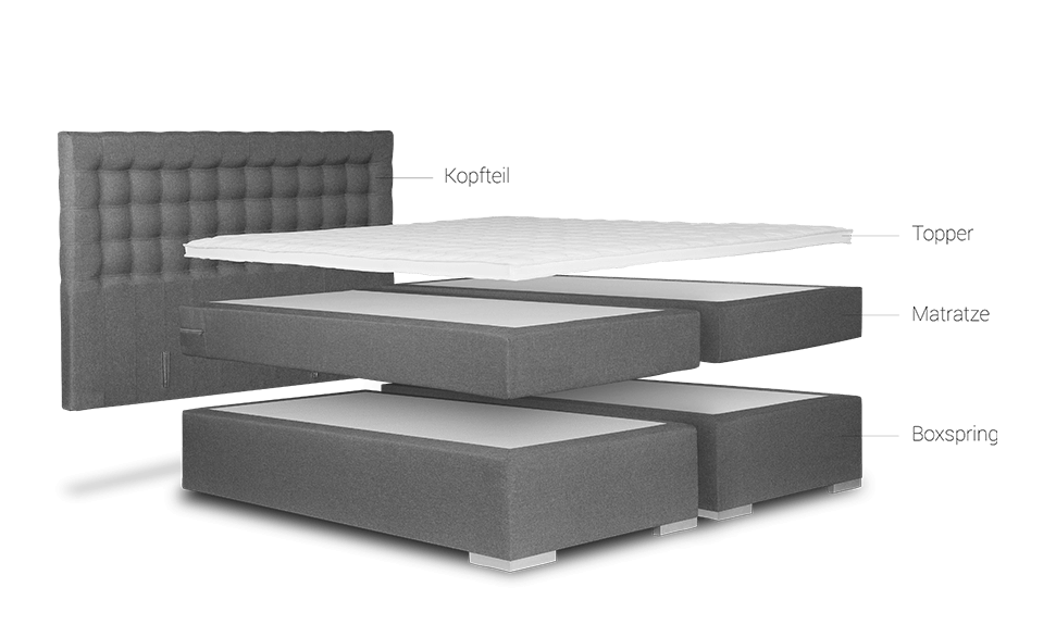 boxspringbett aufbau. Black Bedroom Furniture Sets. Home Design Ideas